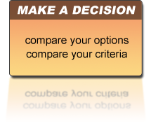 2. Compare Your Options / Criteria